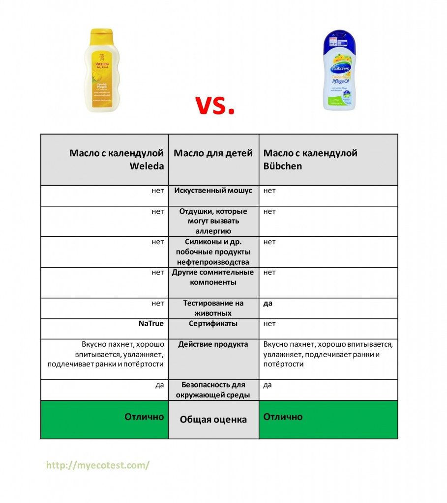 масло weleda vs. масло bubchen